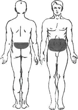 Behandlung der Darmatonie (Darmlähmung) und Darmkrampf mit Sivash-Heilschlamm